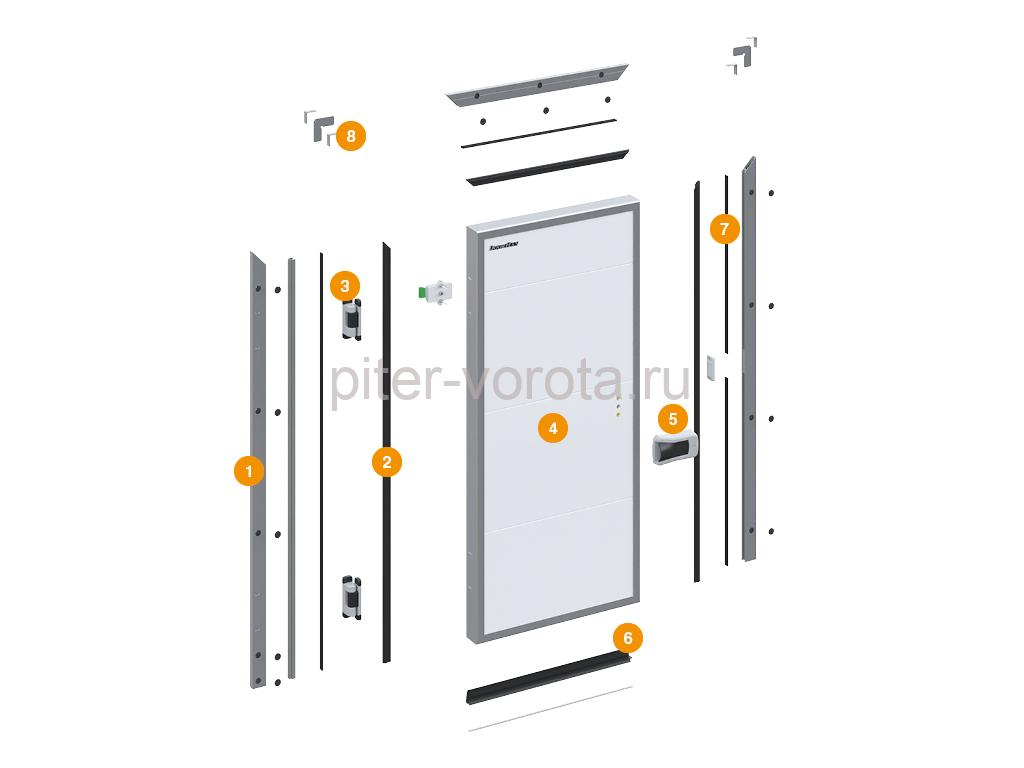 Конструкция холодильной промышленной распашной двери